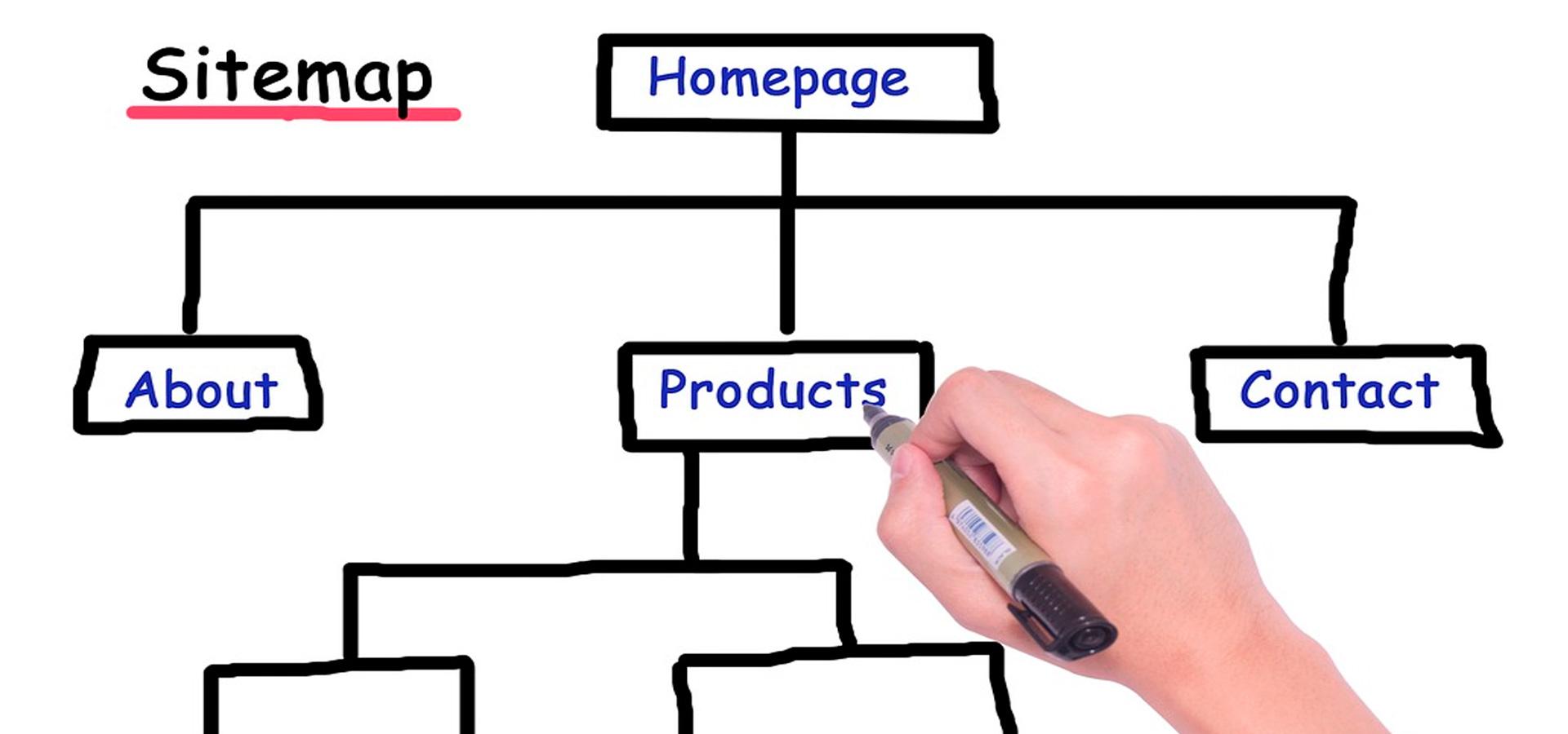 Sitemap: Por que todo Site deve ter?